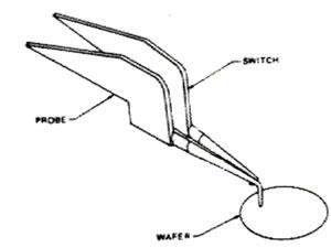 Accuprobe Sensor